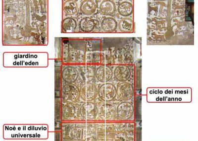 Pianta a croce Latina
